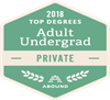 top adult undergrad degrees 2018