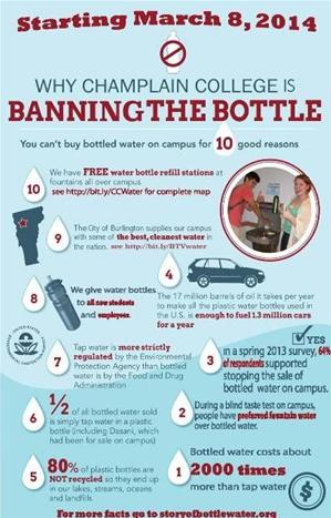 Bottled Water | Programs