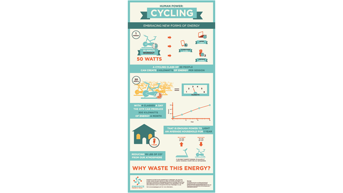 Infographic for Energize Gym, a graphic design exhibit by Champlain College student Rosie